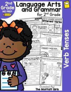 Verb Tenses (Language Arts and Grammar)